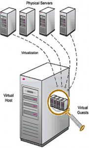 Virtual_Private_Server_VPS_diagram